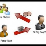 Bisnis Online PPC dan PTC